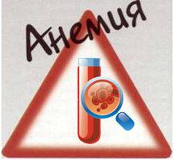 Қаназдық (анемия)